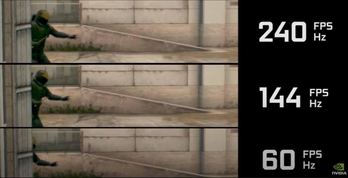 240Hz vs 144Hz
